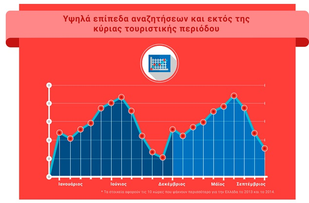 Grow Greek Tourism Online 4