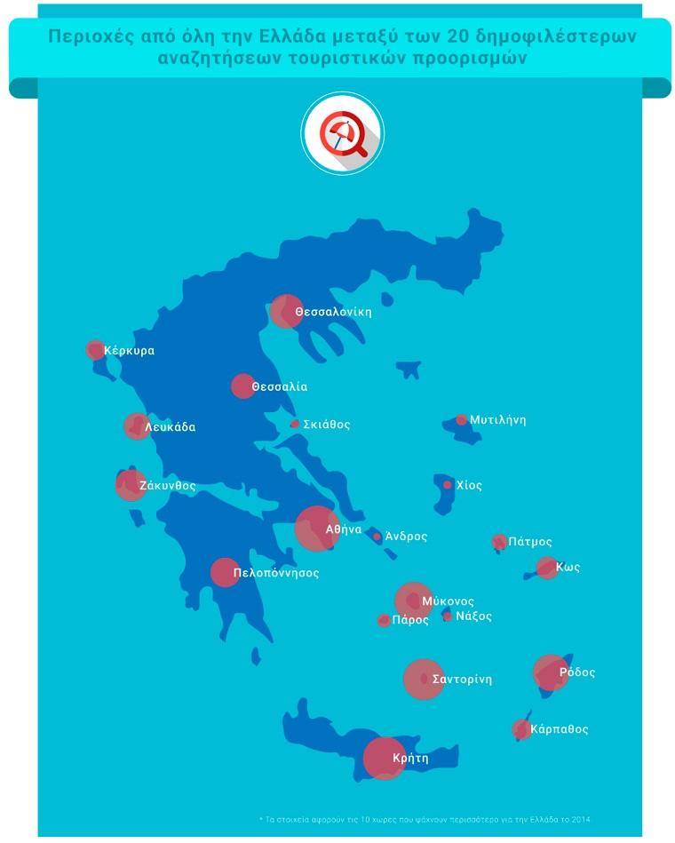 Grow Greek Tourism Online 5