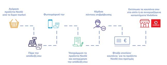 nestlenoiazomai-app-pin