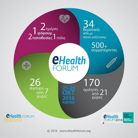 ehf16_infographic_gr