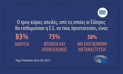 EL_eurobarometer_twitercard_nationales