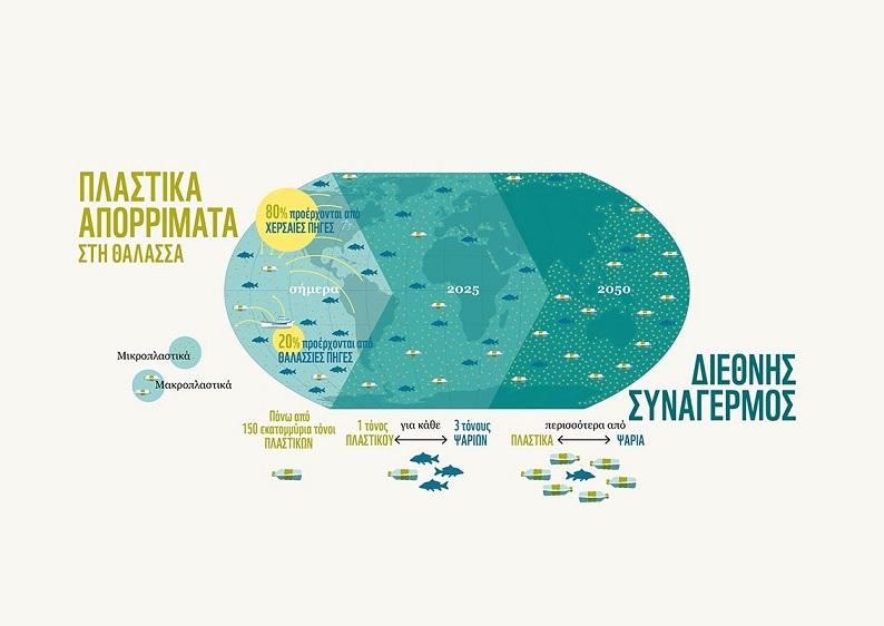 Infographic WWF_Global emergency m