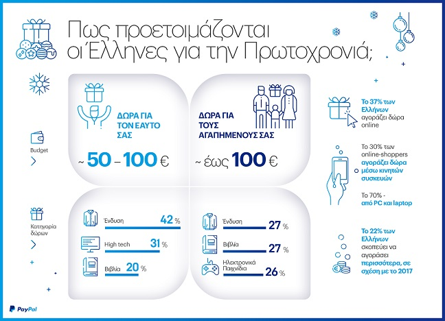 PayPal_GRinNY_infographic m