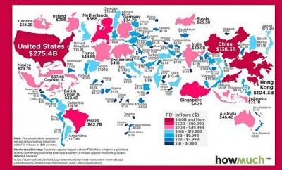 fdi-countries