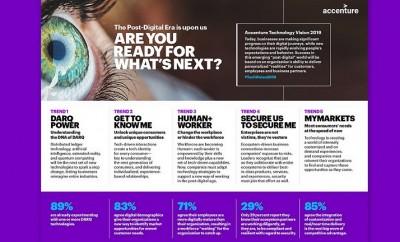 Accenture-Tech-Vision-2019