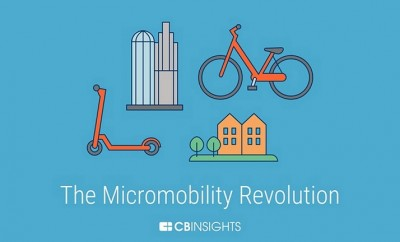 The Micromobility Revolution