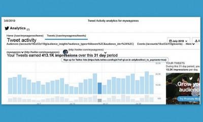 Tweet Activity analytics for mywaypress-July 2019