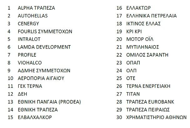 14ο Συνέδριο Ελληνικών Επιχειρήσεων