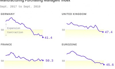The eurozone economy is getting worse