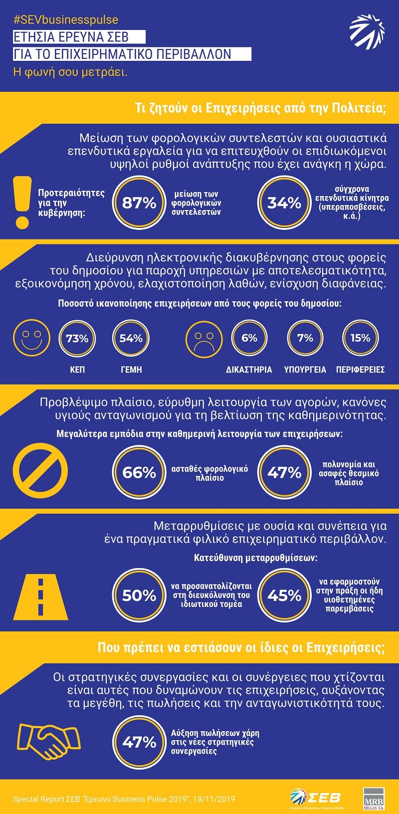 2019-11-18_SEV Infographic