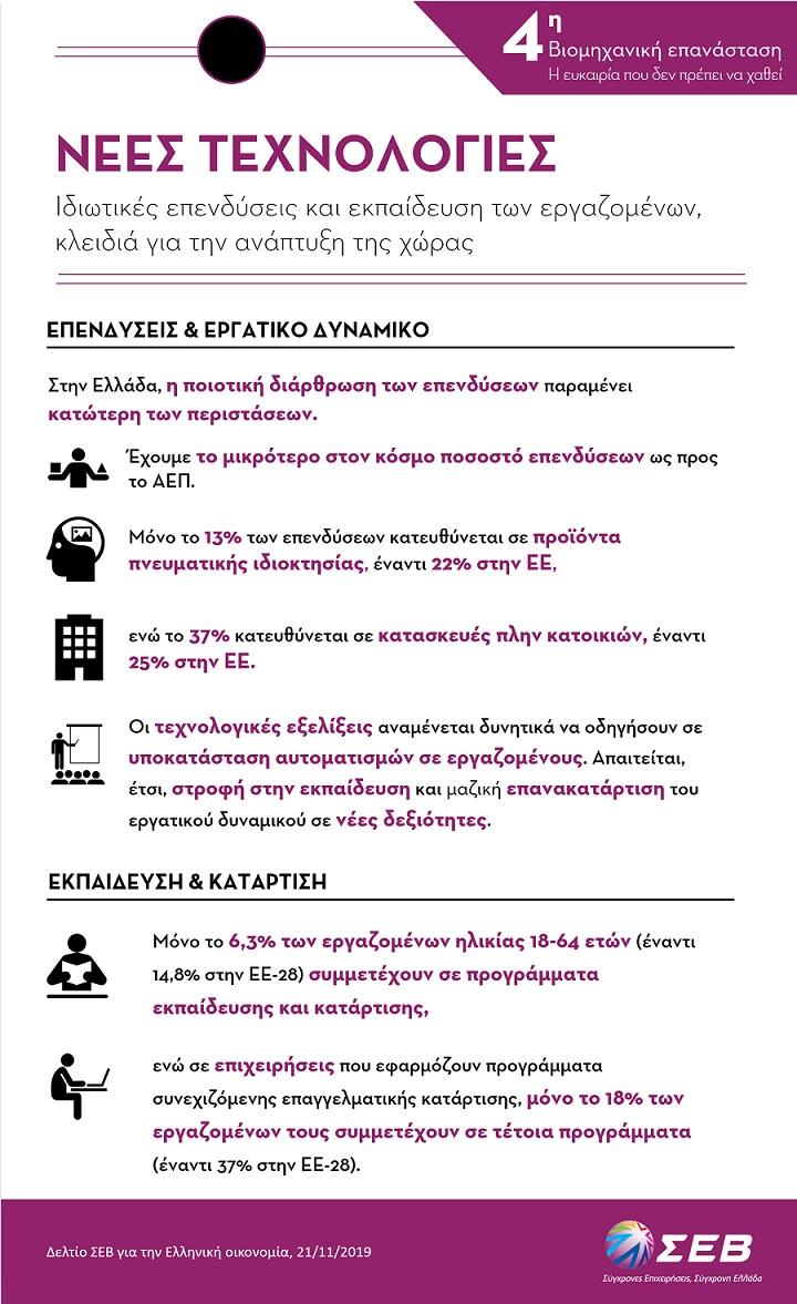 _Infographic m