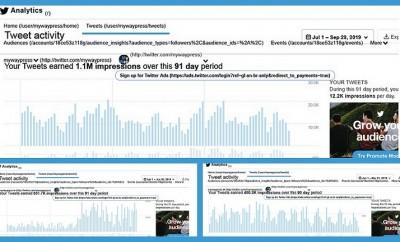 Tweet Activity analytics for mywaypress- Ιανουάριος –Σεπτέμβριος 2019 mwp