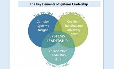 systems leadership