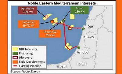 Noble Eastern Mediterranean Interests
