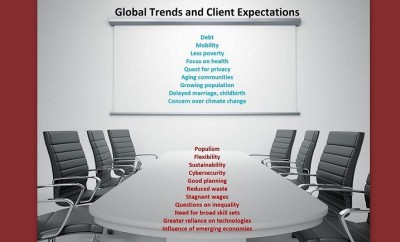 business trends 2019 conference table