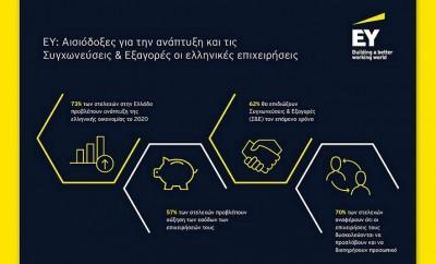 CCB 21_Ελλάδα_Infographic