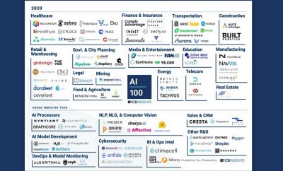 100-AI-startups-to-watch-in-2020
