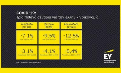 EY_Three scenarios for the Greek economy_June 2020