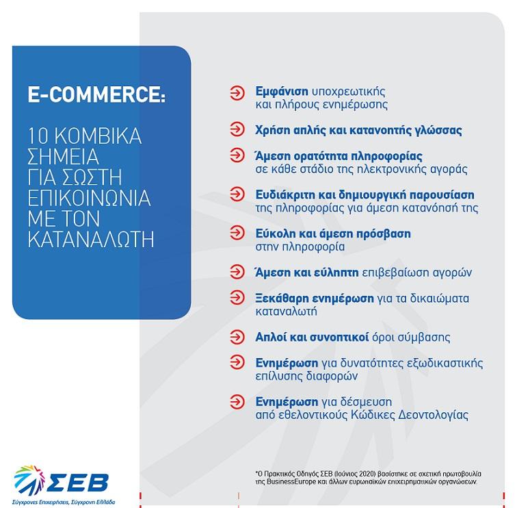 SEV_eCommerce_10simeia 1