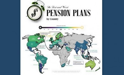 The Best and Worst Pension Plans, by Country