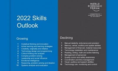 skills 2022