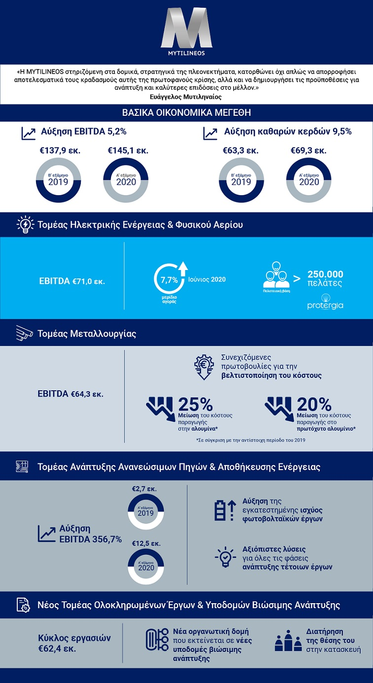 1H2020_Infographic_GR 1