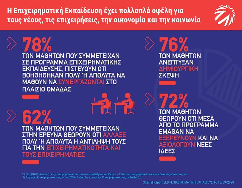 2020-09-10_SR_EpixEkpaideusi_Stoixeia 1