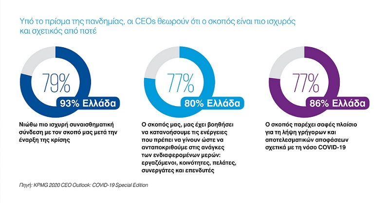 CEO_Outlook2020_purpose 1