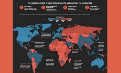 Macroeconomic Risk Levels in 2020