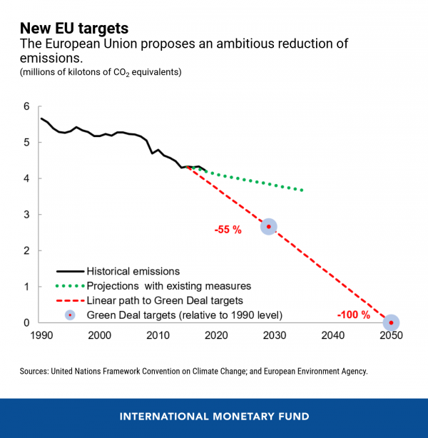 eng-projections-eur-blog-sept-18-chart-1-600x614