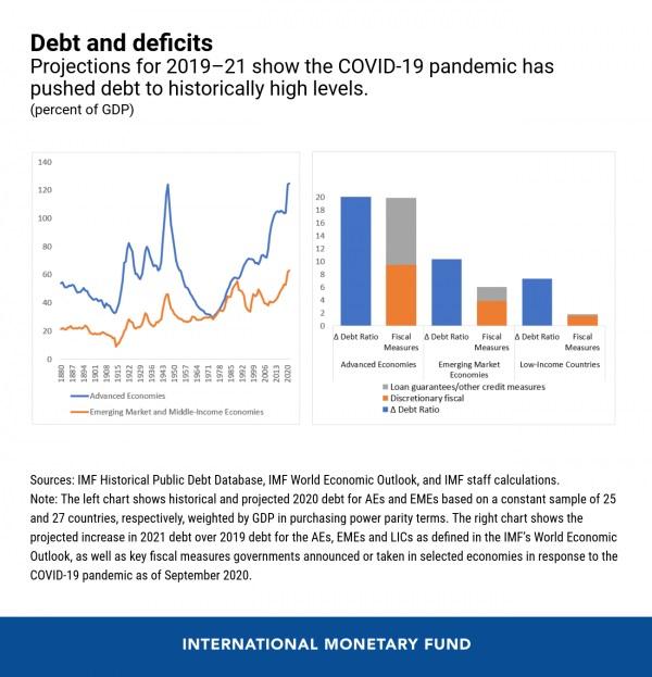eng-debt-md-blog-sept-30-chart-1 1