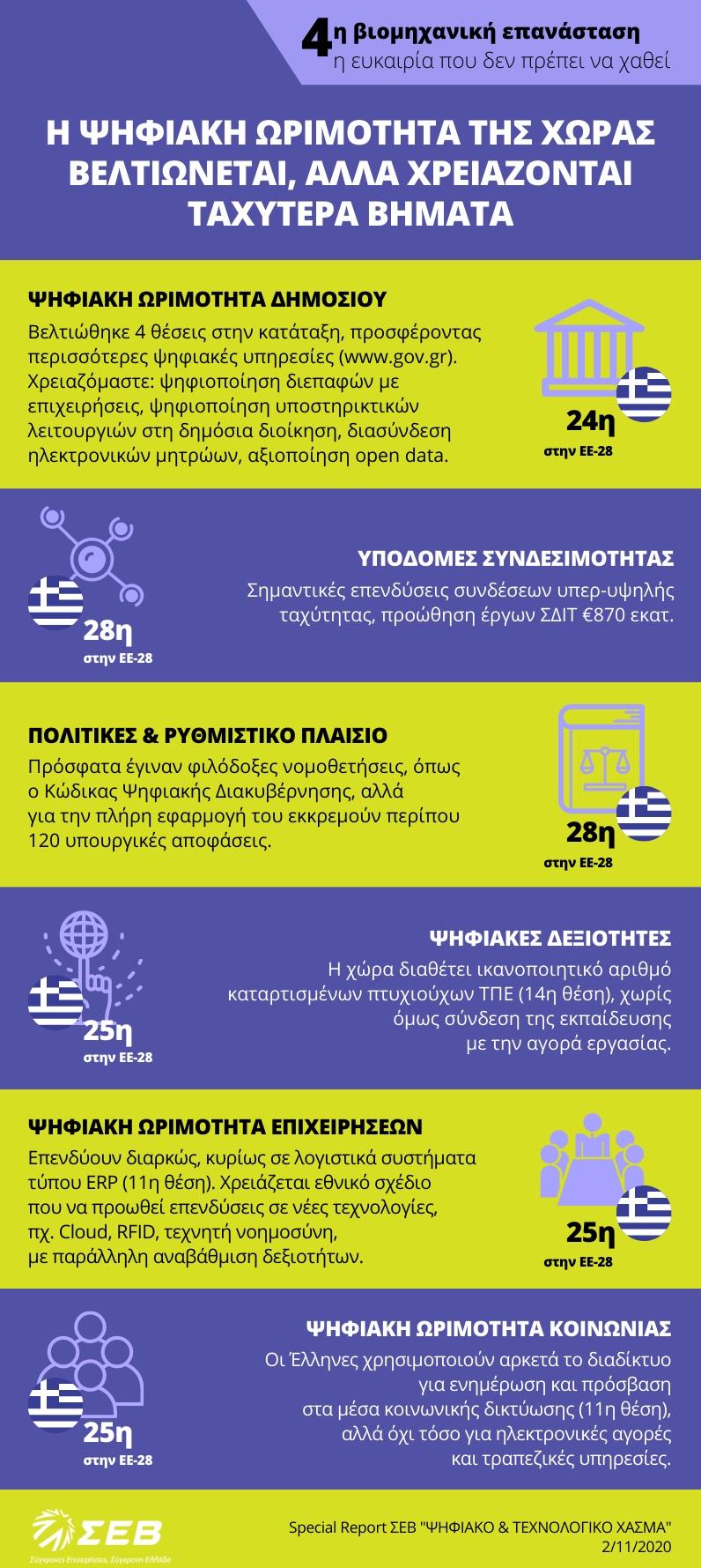 2020-11-02_PsifiakoXasma2020_2