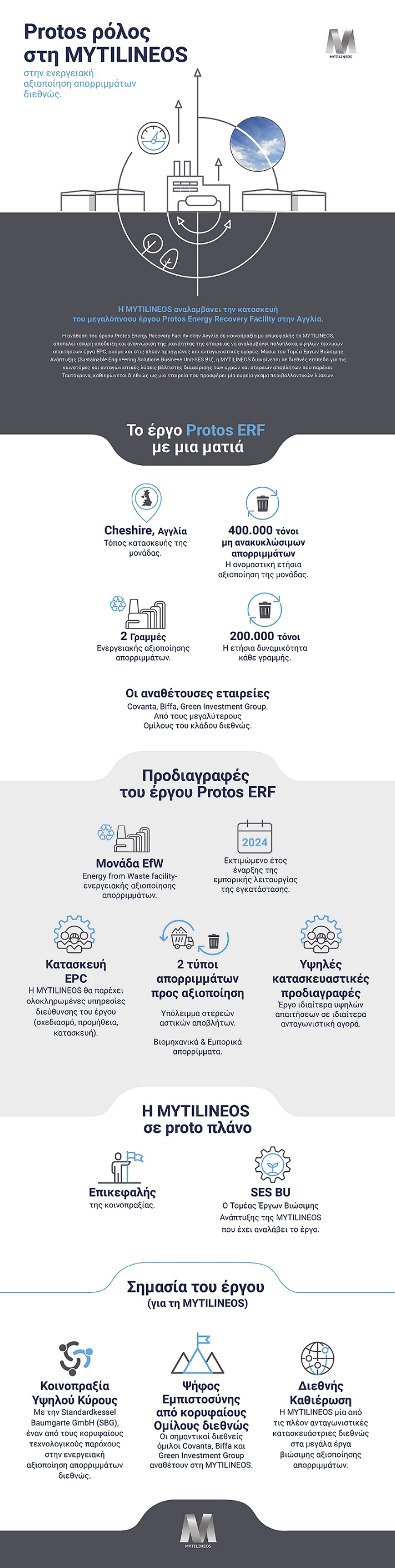 Protos ERF_infographic_GR 1