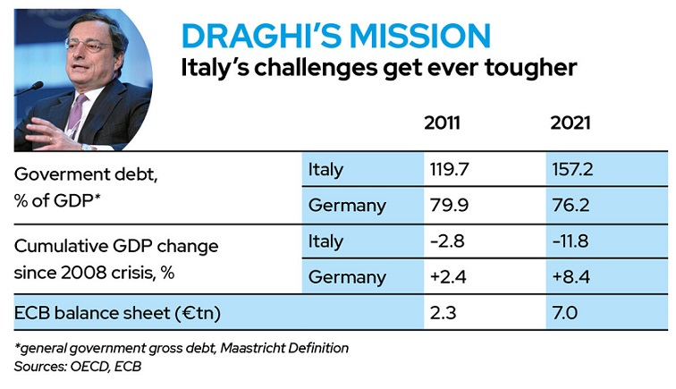 DRAGHI-table 21