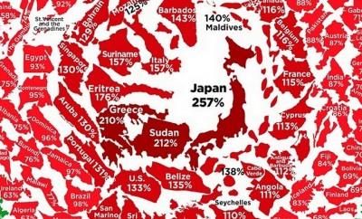 visualizing-world-debt-2021