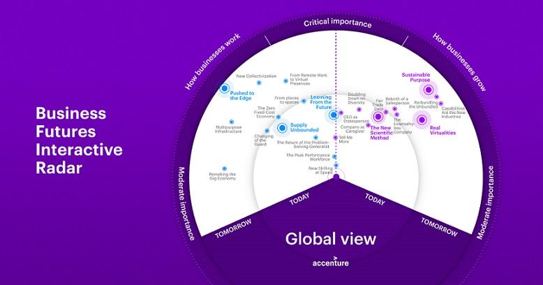 Accenture-Business-Futures 21